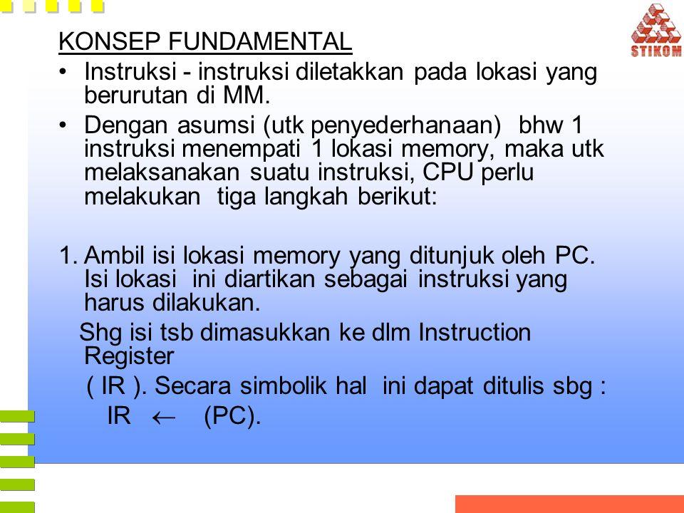KONSEP FUNDAMENTAL •Instruksi - instruksi diletakkan pada lokasi yang berurutan di MM. •Dengan asumsi (utk penyederhanaan) bhw 1 instruksi menempati 1