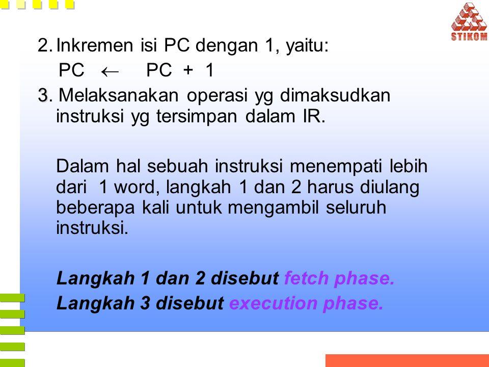 2.Inkremen isi PC dengan 1, yaitu: PC  PC + 1 3 3. Melaksanakan operasi yg dimaksudkan instruksi yg tersimpan dalam IR. Dalam hal sebuah instruksi me
