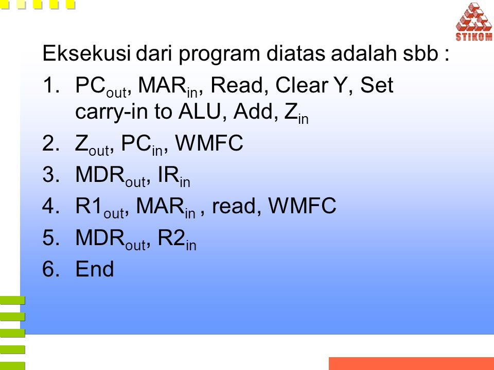 Eksekusi dari program diatas adalah sbb : 1.PC out, MAR in, Read, Clear Y, Set carry-in to ALU, Add, Z in 2.Z out, PC in, WMFC 3.MDR out, IR in 4.R1 out, MAR in, read, WMFC 5.MDR out, R2 in 6.End