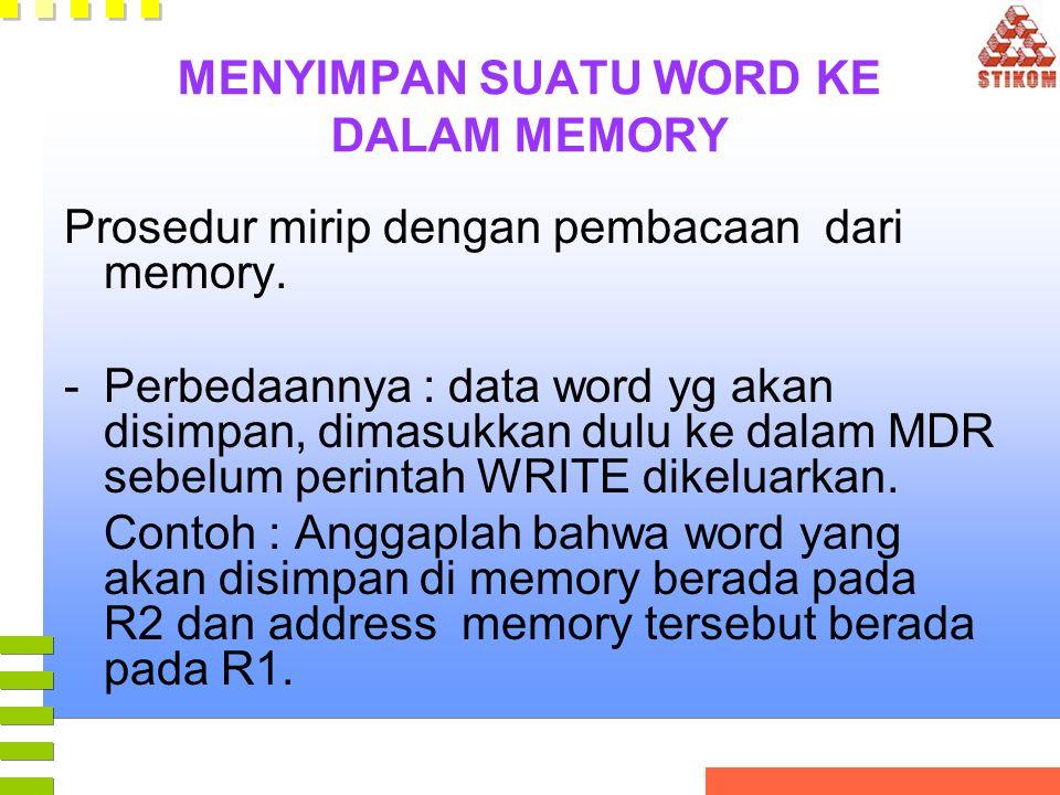 MENYIMPAN SUATU WORD KE DALAM MEMORY Prosedur mirip dengan pembacaan dari memory. - Perbedaannya : data word yg akan disimpan, dimasukkan dulu ke dala