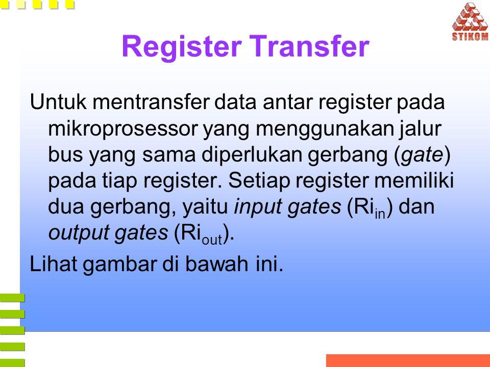 Register Transfer Untuk mentransfer data antar register pada mikroprosessor yang menggunakan jalur bus yang sama diperlukan gerbang (gate) pada tiap register.