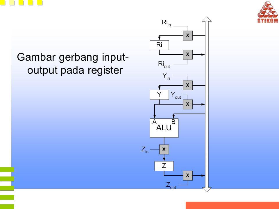 Gambar gerbang input- output pada register