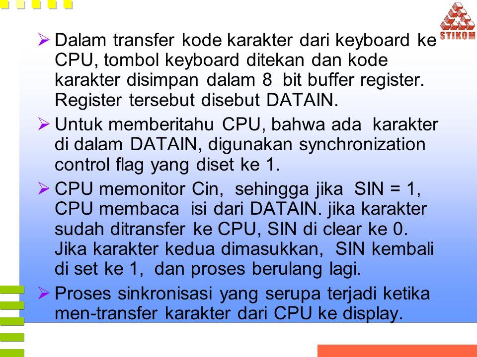  Dalam transfer kode karakter dari keyboard ke CPU, tombol keyboard ditekan dan kode karakter disimpan dalam 8 bit buffer register. Register tersebut