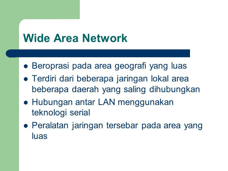 Wide Area Network  Beroprasi pada area geografi yang luas  Terdiri dari beberapa jaringan lokal area beberapa daerah yang saling dihubungkan  Hubun