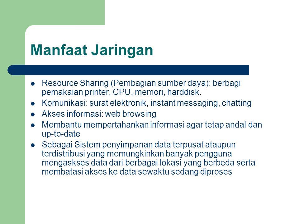 Manfaat Jaringan  Resource Sharing (Pembagian sumber daya): berbagi pemakaian printer, CPU, memori, harddisk.  Komunikasi: surat elektronik, instant