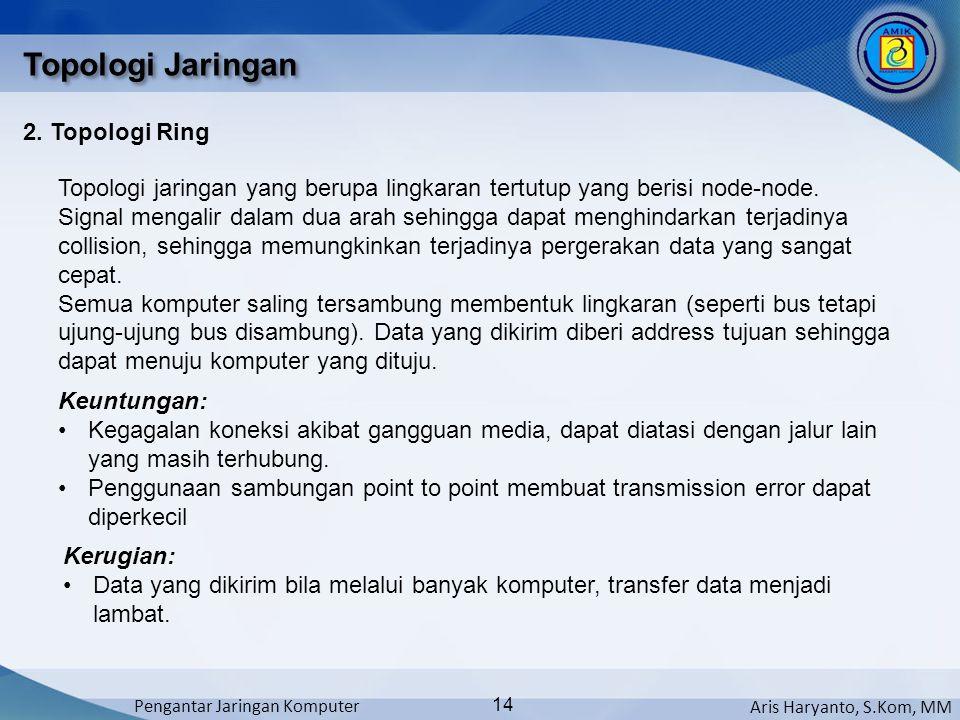 Aris Haryanto, S.Kom, MM Pengantar Jaringan Komputer 14 Topologi Jaringan 2. Topologi Ring Topologi jaringan yang berupa lingkaran tertutup yang beris