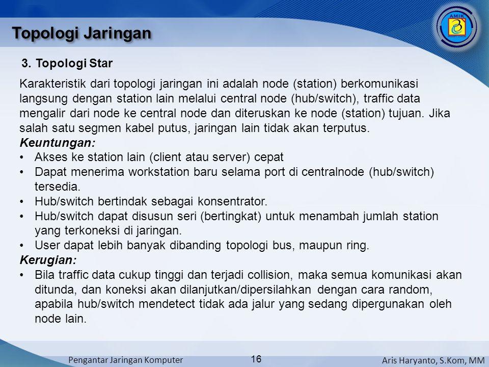 Aris Haryanto, S.Kom, MM Pengantar Jaringan Komputer 16 Topologi Jaringan 3. Topologi Star Karakteristik dari topologi jaringan ini adalah node (stati