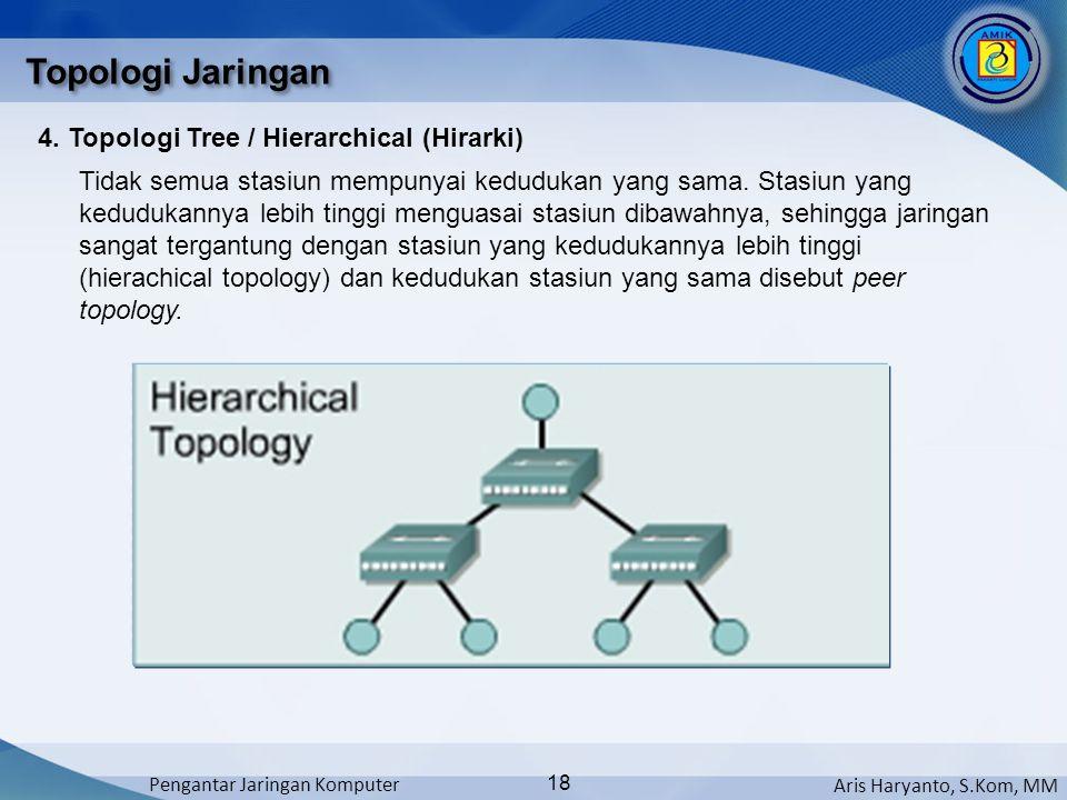 Aris Haryanto, S.Kom, MM Pengantar Jaringan Komputer 18 Topologi Jaringan 4. Topologi Tree / Hierarchical (Hirarki) Tidak semua stasiun mempunyai kedu