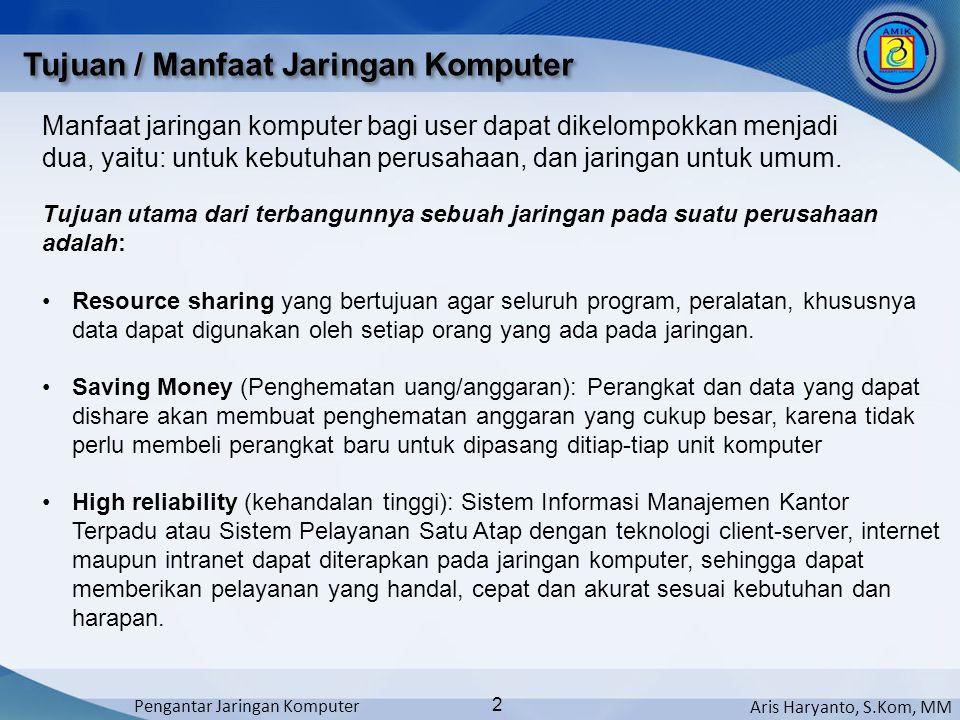 Aris Haryanto, S.Kom, MM Pengantar Jaringan Komputer 2 Tujuan / Manfaat Jaringan Komputer Manfaat jaringan komputer bagi user dapat dikelompokkan menj