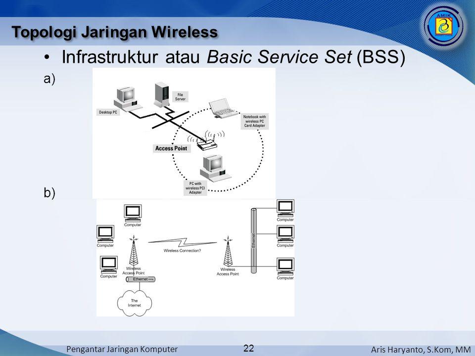 Aris Haryanto, S.Kom, MM Pengantar Jaringan Komputer 22 Topologi Jaringan Wireless •Infrastruktur atau Basic Service Set (BSS) a) b)
