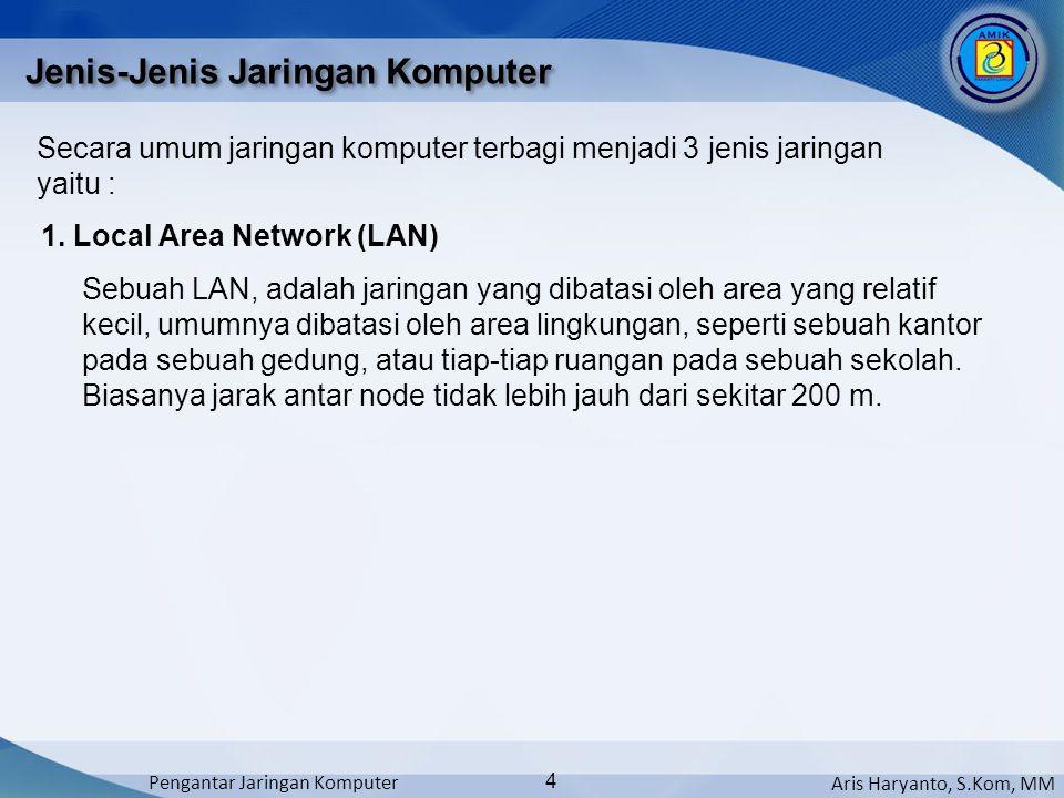 Aris Haryanto, S.Kom, MM Pengantar Jaringan Komputer 4 Jenis-Jenis Jaringan Komputer Secara umum jaringan komputer terbagi menjadi 3 jenis jaringan ya