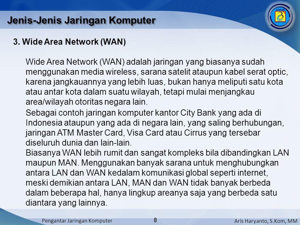 Aris Haryanto, S.Kom, MM Pengantar Jaringan Komputer 8 Jenis-Jenis Jaringan Komputer 3. Wide Area Network (WAN) Wide Area Network (WAN) adalah jaringa