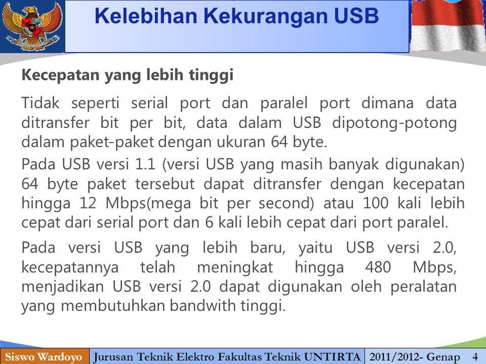 www.themegallery.com Kelebihan Kekurangan USB Siswo WardoyoJurusan Teknik Elektro Fakultas Teknik UNTIRTA2011/2012- Genap 4 Kecepatan yang lebih tinggi Tidak seperti serial port dan paralel port dimana data ditransfer bit per bit, data dalam USB dipotong-potong dalam paket-paket dengan ukuran 64 byte.