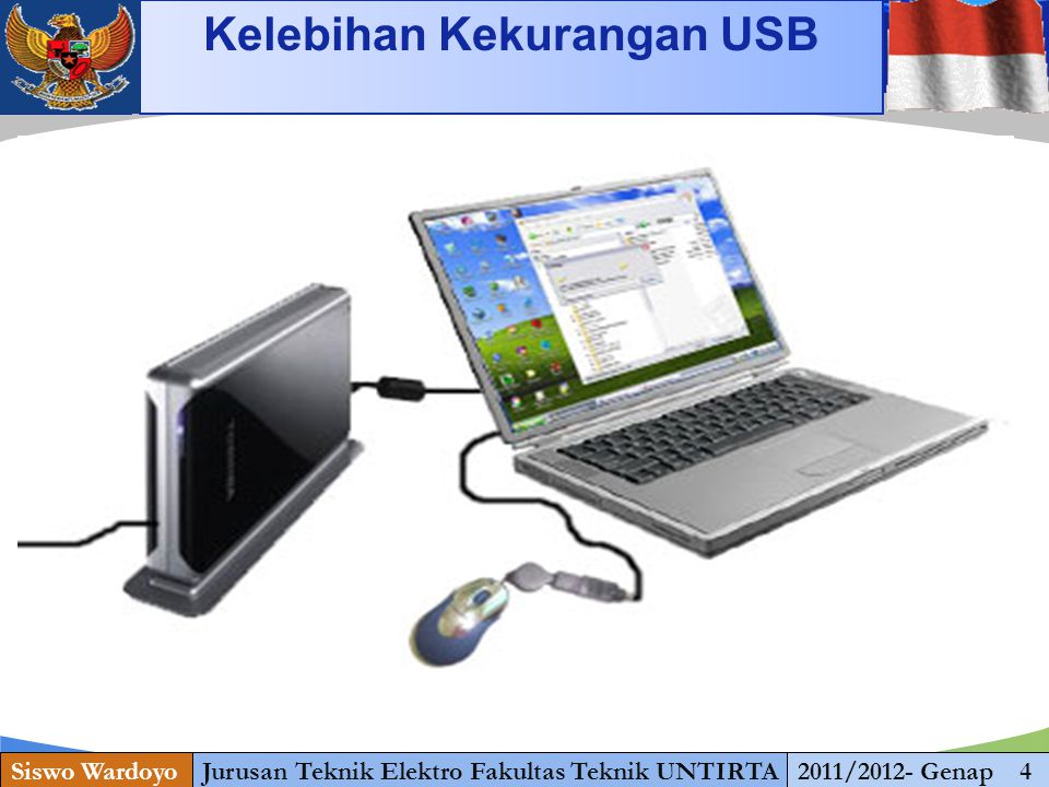 www.themegallery.com Kelebihan Kekurangan USB Siswo WardoyoJurusan Teknik Elektro Fakultas Teknik UNTIRTA2011/2012- Genap 4