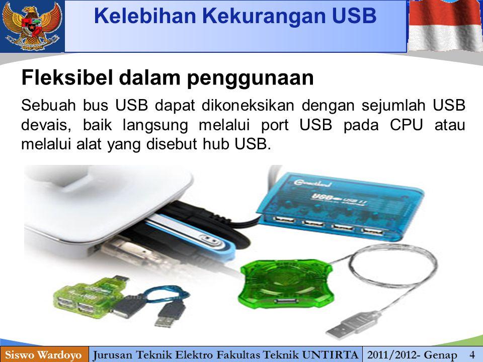 www.themegallery.com Kelebihan Kekurangan USB Siswo WardoyoJurusan Teknik Elektro Fakultas Teknik UNTIRTA2011/2012- Genap 4 Fleksibel dalam penggunaan Sebuah bus USB dapat dikoneksikan dengan sejumlah USB devais, baik langsung melalui port USB pada CPU atau melalui alat yang disebut hub USB.