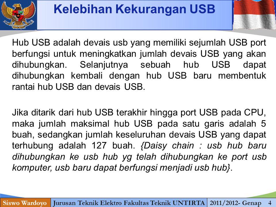 www.themegallery.com Kelebihan Kekurangan USB Siswo WardoyoJurusan Teknik Elektro Fakultas Teknik UNTIRTA2011/2012- Genap 4 Hub USB adalah devais usb yang memiliki sejumlah USB port berfungsi untuk meningkatkan jumlah devais USB yang akan dihubungkan.