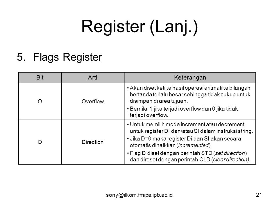 sony@ilkom.fmipa.ipb.ac.id21 Register (Lanj.) 5.Flags Register BitArtiKeterangan OOverflow •Akan diset ketika hasil operasi aritmatika bilangan bertanda terlalu besar sehingga tidak cukup untuk disimpan di area tujuan.