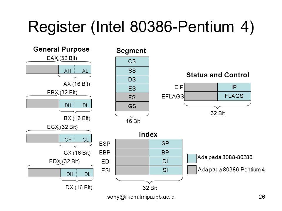 sony@ilkom.fmipa.ipb.ac.id26 Register (Intel 80386-Pentium 4) CS SS DS ES FS GS Segment ESP EBP SP BP DI SI EDI ESI 32 Bit Index IP EIP EFLAGS FLAGS 32 Bit Status and Control AHAL AX (16 Bit) EAX (32 Bit) BHBL BX (16 Bit) EBX (32 Bit) CHCL CX (16 Bit) ECX (32 Bit) DHDL DX (16 Bit) EDX (32 Bit) General Purpose 16 Bit Ada pada 8088-80286 Ada pada 80386-Pentium 4