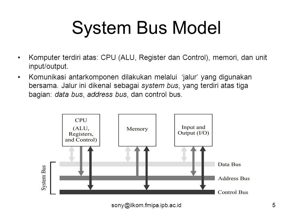sony@ilkom.fmipa.ipb.ac.id6 Mengapa Belajar Bahasa Assembly .