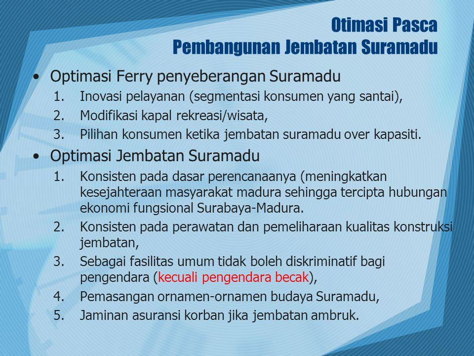 Otimasi Pasca Pembangunan Jembatan Suramadu •Optimasi Ferry penyeberangan Suramadu 1.Inovasi pelayanan (segmentasi konsumen yang santai), 2.Modifikasi