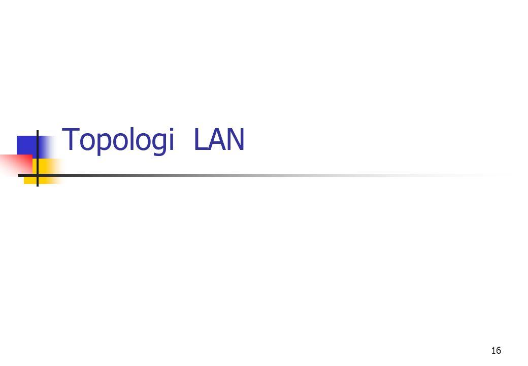 16 Topologi LAN