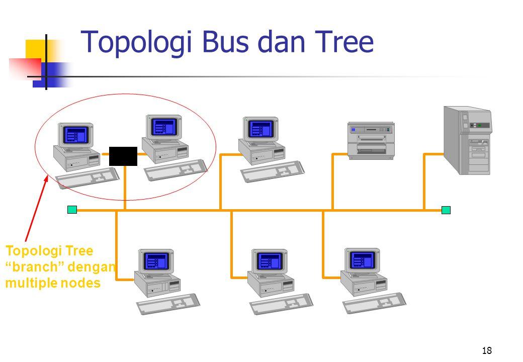 18 Topologi Bus dan Tree Topologi Tree branch dengan multiple nodes