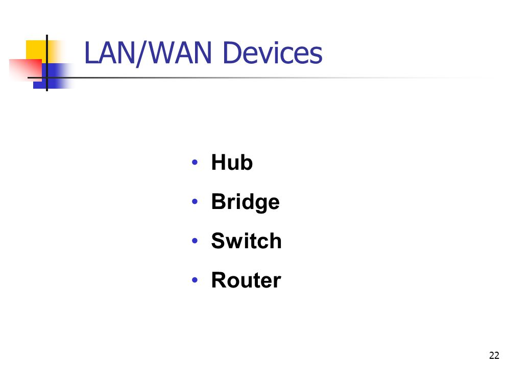 22 • Hub • Bridge • Switch • Router LAN/WAN Devices