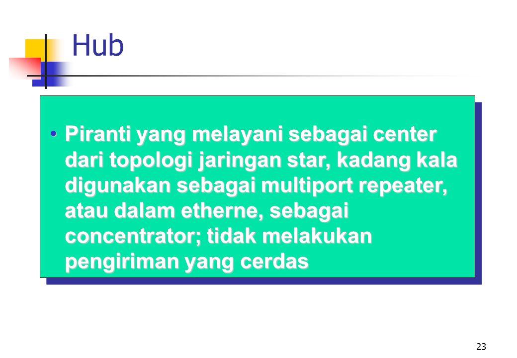 23 Hub •Piranti yang melayani sebagai center dari topologi jaringan star, kadang kala digunakan sebagai multiport repeater, atau dalam etherne, sebagai concentrator; tidak melakukan pengiriman yang cerdas