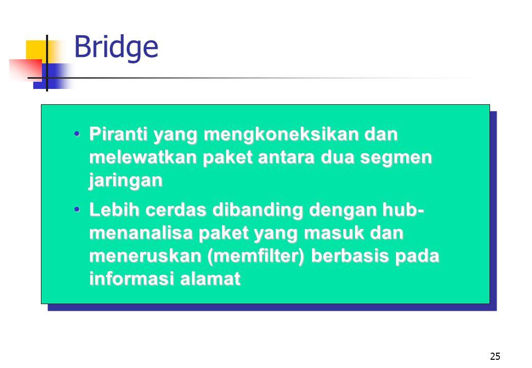 25 Bridge •Piranti yang mengkoneksikan dan melewatkan paket antara dua segmen jaringan •Lebih cerdas dibanding dengan hub- menanalisa paket yang masuk dan meneruskan (memfilter) berbasis pada informasi alamat