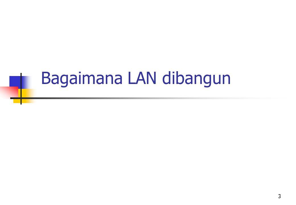 4 Local-Area Network—LAN  Apa itu LAN.