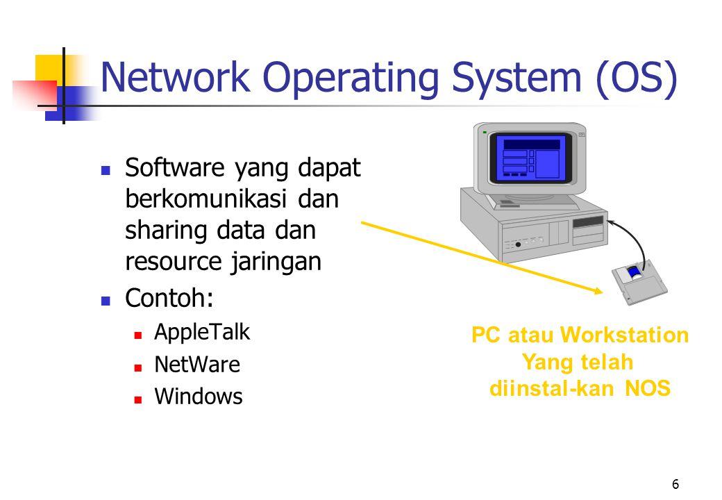 7 Connector Port PC atau Workstation dengan NOS Network Interface Card (NIC) Network Interface Card  Mengamplifikasi sinyal elektronik  Membungkus data utk ditransmisikan  Koneksi fisik komputer ke media transmisi (kabel)
