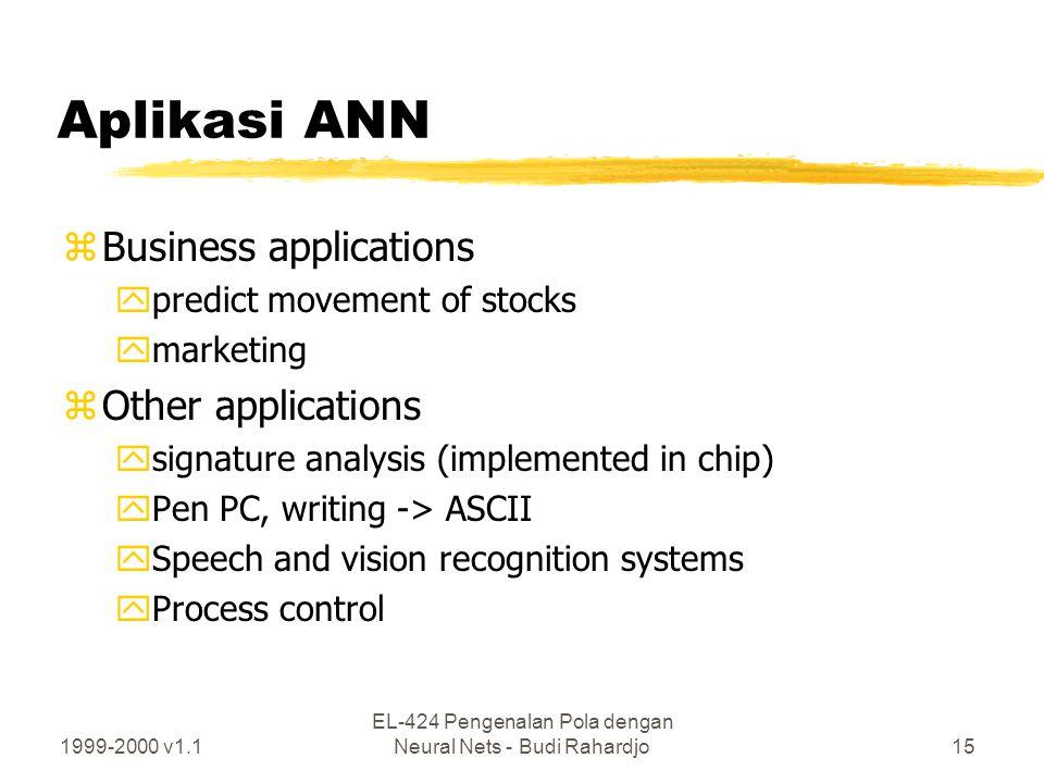 1999-2000 v1.1 EL-424 Pengenalan Pola dengan Neural Nets - Budi Rahardjo15 Aplikasi ANN zBusiness applications ypredict movement of stocks ymarketing