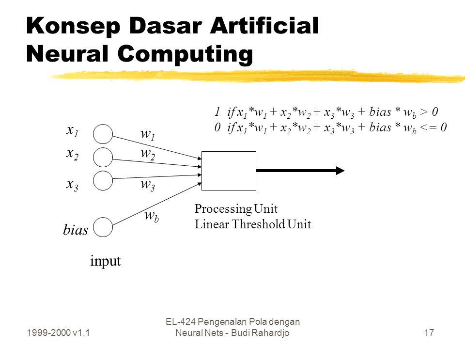 1999-2000 v1.1 EL-424 Pengenalan Pola dengan Neural Nets - Budi Rahardjo17 Konsep Dasar Artificial Neural Computing Processing Unit Linear Threshold U