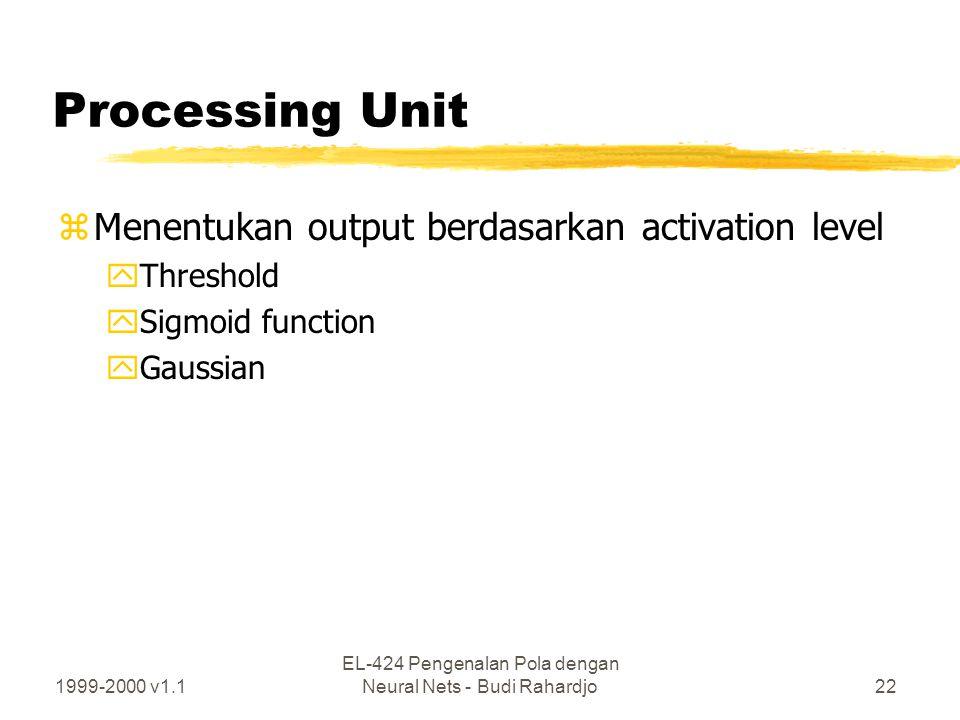 1999-2000 v1.1 EL-424 Pengenalan Pola dengan Neural Nets - Budi Rahardjo22 Processing Unit zMenentukan output berdasarkan activation level yThreshold