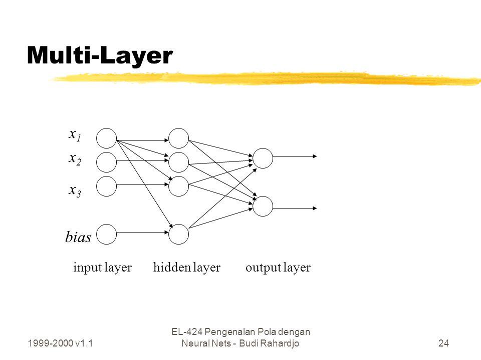 1999-2000 v1.1 EL-424 Pengenalan Pola dengan Neural Nets - Budi Rahardjo24 Multi-Layer x1x1 x2x2 x3x3 bias hidden layeroutput layerinput layer