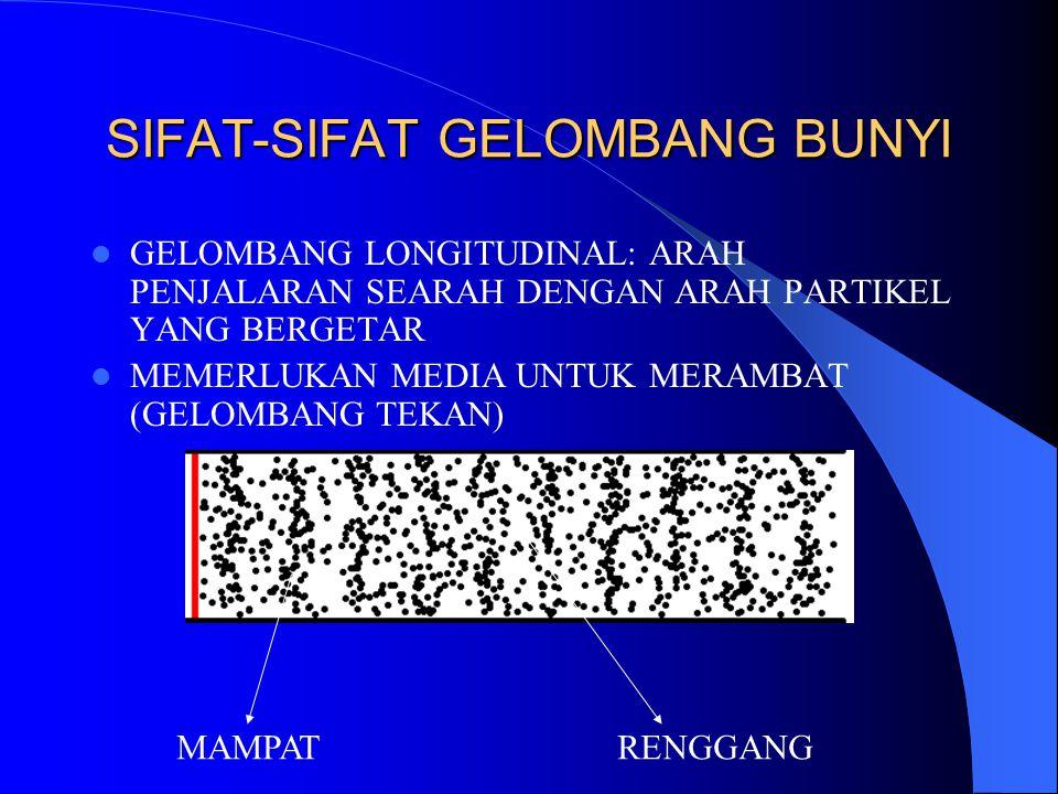 SIFAT-SIFAT GELOMBANG BUNYI  GELOMBANG LONGITUDINAL: ARAH PENJALARAN SEARAH DENGAN ARAH PARTIKEL YANG BERGETAR  MEMERLUKAN MEDIA UNTUK MERAMBAT (GELOMBANG TEKAN) MAMPATRENGGANG