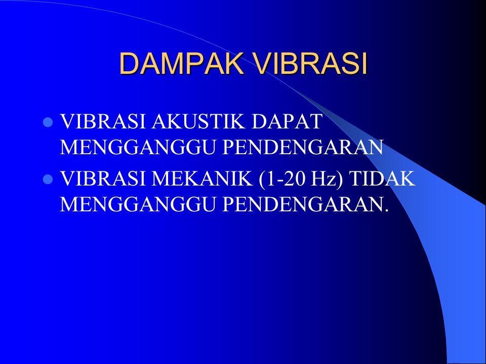 DAMPAK VIBRASI  VIBRASI AKUSTIK DAPAT MENGGANGGU PENDENGARAN  VIBRASI MEKANIK (1-20 Hz) TIDAK MENGGANGGU PENDENGARAN.