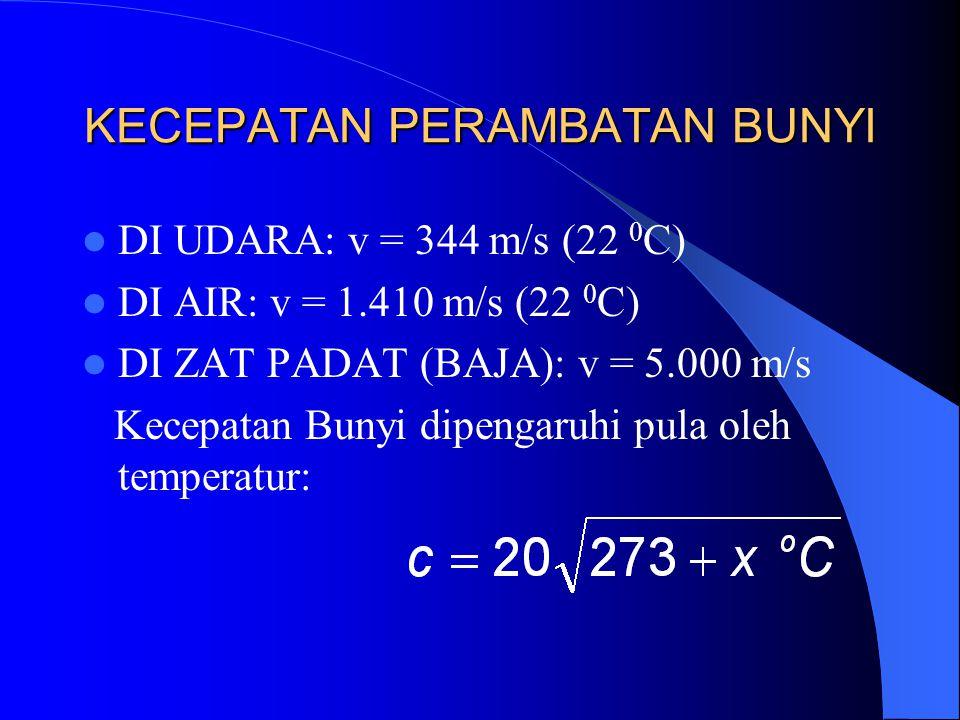 KECEPATAN PERAMBATAN BUNYI  DI UDARA: v = 344 m/s (22 0 C)  DI AIR: v = 1.410 m/s (22 0 C)  DI ZAT PADAT (BAJA): v = 5.000 m/s Kecepatan Bunyi dipengaruhi pula oleh temperatur: