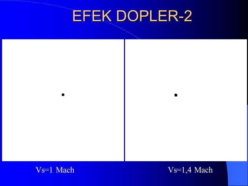Vs=1 MachVs=1,4 Mach EFEK DOPLER-2
