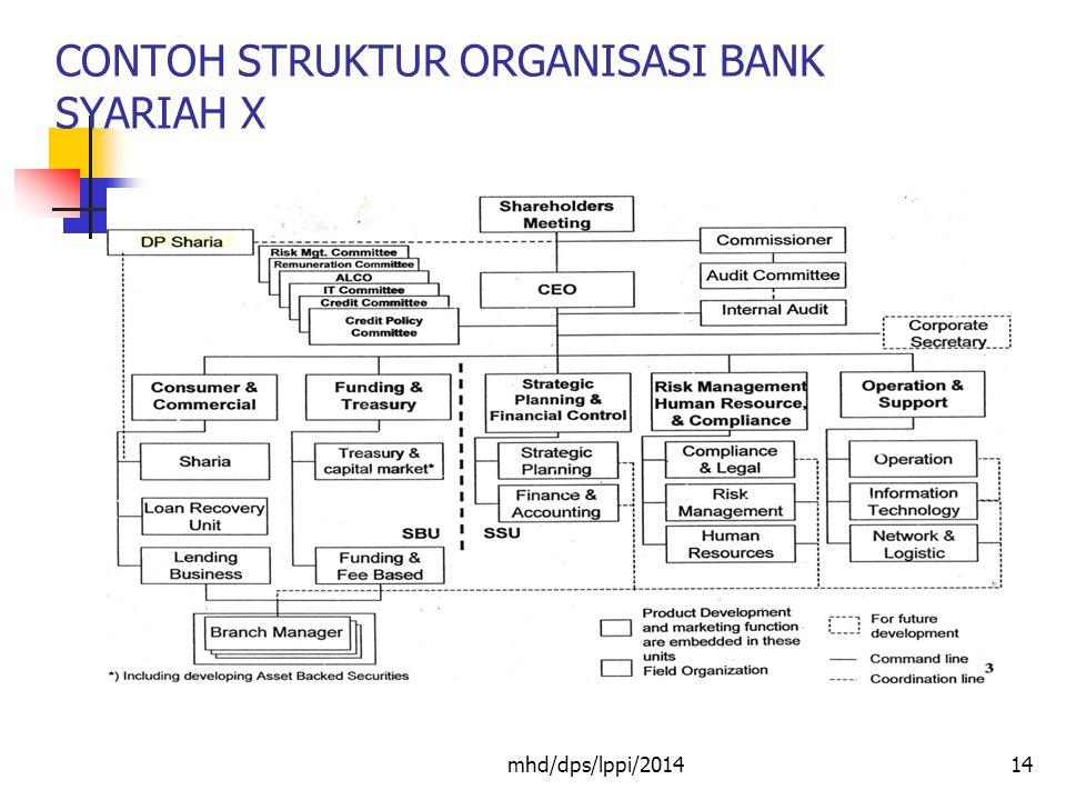 CONTOH STRUKTUR ORGANISASI BANK SYARIAH X 14mhd/dps/lppi/2014