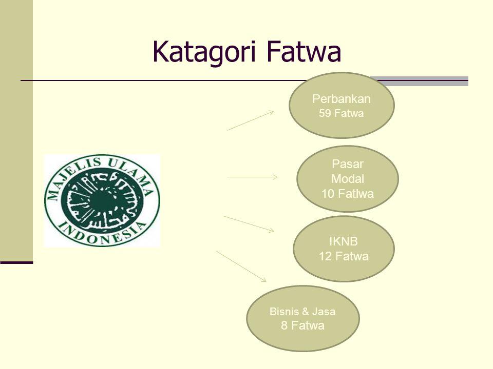 Katagori Fatwa Perbankan 59 Fatwa Pasar Modal 10 Fatlwa IKNB 12 Fatwa Bisnis & Jasa 8 Fatwa