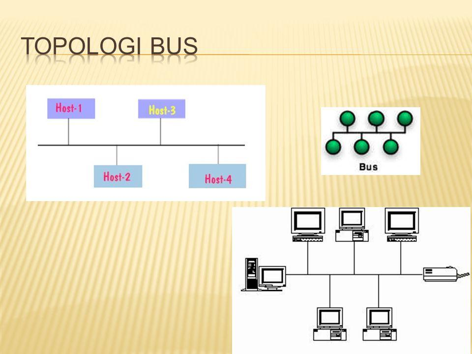 Keuntungan : • Hemat kabel • Layout kabel sederhana • Mudah dikembangkan Kerugian : • Deteksi dan isolasi kesalahan sangat kecil • Kepadatan lalu lintas • Bila salah satu client rusak, maka jaringan tidak bisa berfungsi.