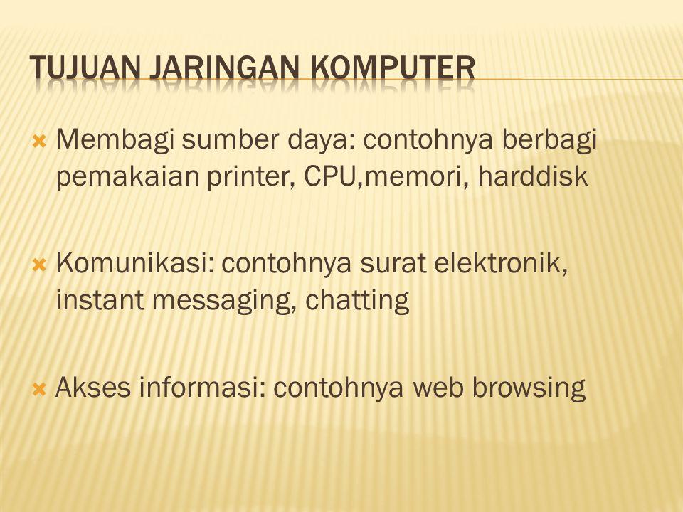  Membagi sumber daya: contohnya berbagi pemakaian printer, CPU,memori, harddisk  Komunikasi: contohnya surat elektronik, instant messaging, chatting