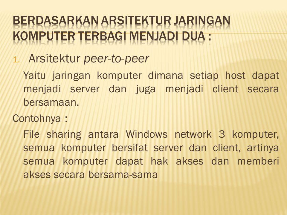 1. Arsitektur peer-to-peer Yaitu jaringan komputer dimana setiap host dapat menjadi server dan juga menjadi client secara bersamaan. Contohnya : File