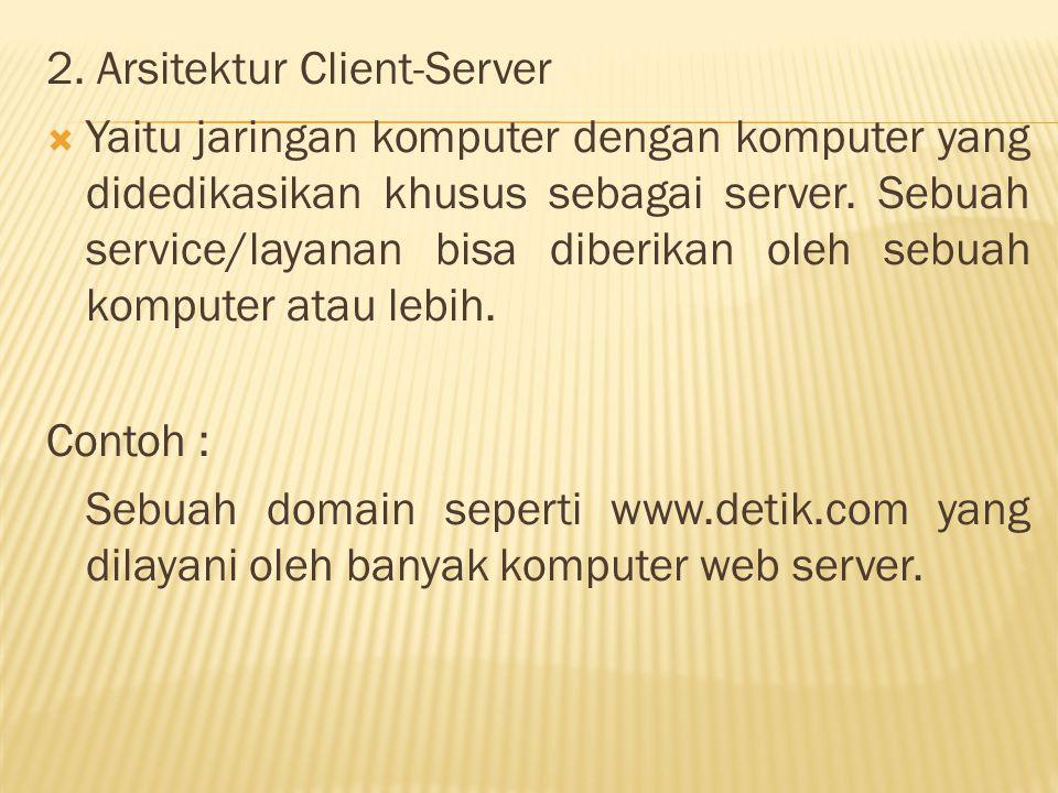 2. Arsitektur Client-Server  Yaitu jaringan komputer dengan komputer yang didedikasikan khusus sebagai server. Sebuah service/layanan bisa diberikan