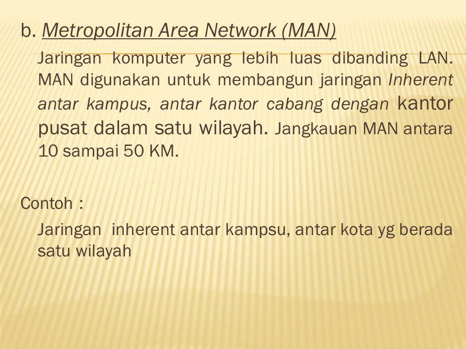 b. Metropolitan Area Network (MAN) Jaringan komputer yang lebih luas dibanding LAN. MAN digunakan untuk membangun jaringan Inherent antar kampus, anta
