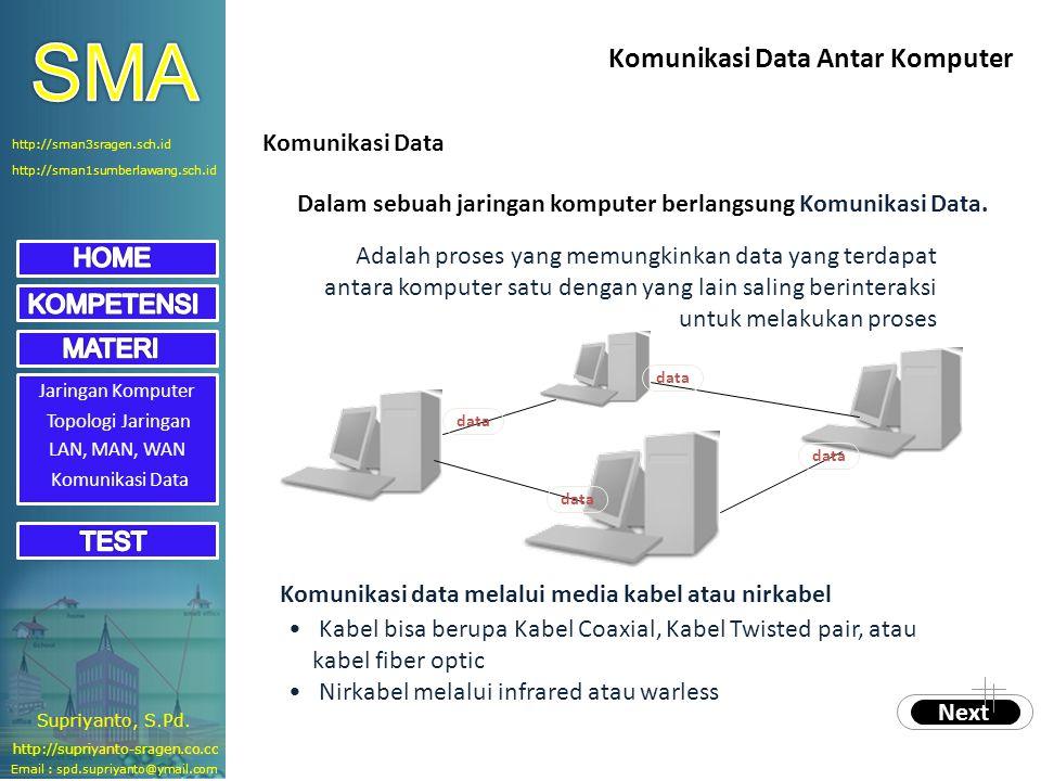 Jaringan Komputer Topologi Jaringan LAN, MAN, WAN Komunikasi Data Komunikasi Data Antar Komputer Komunikasi Data Dalam sebuah jaringan komputer berlan