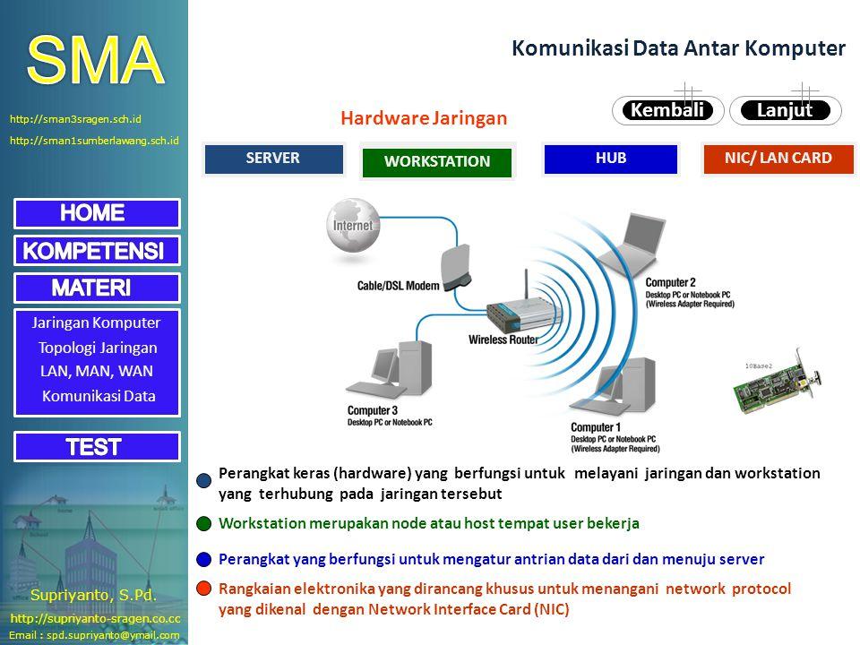 Jaringan Komputer Topologi Jaringan LAN, MAN, WAN Komunikasi Data Komunikasi Data Antar Komputer SERVERWORKSTATIONHUBNIC/ LAN CARD Perangkat keras (ha
