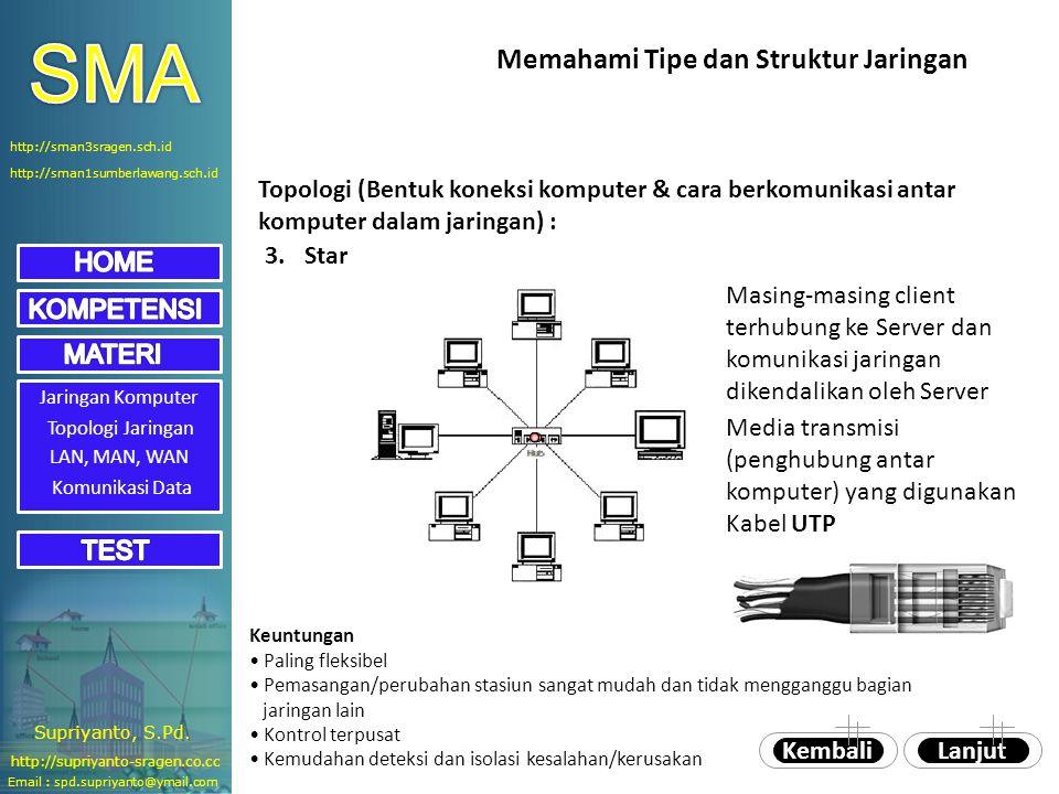 Jaringan Komputer Topologi Jaringan 3.Star Masing-masing client terhubung ke Server dan komunikasi jaringan dikendalikan oleh Server Media transmisi (