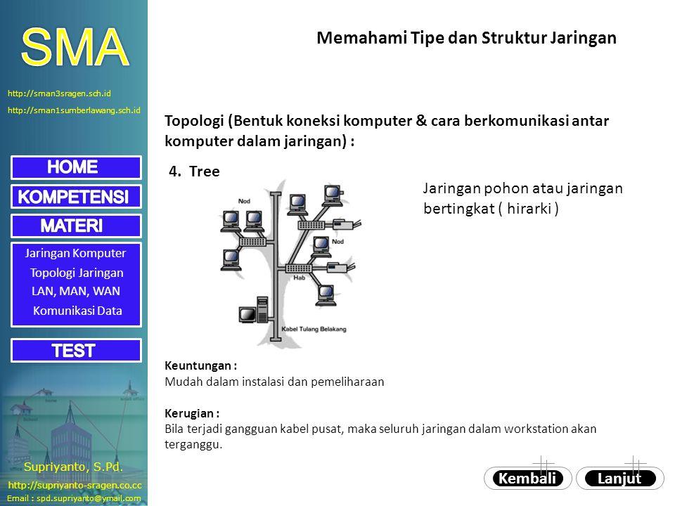 Jaringan Komputer Topologi Jaringan LAN, MAN, WAN 4. Tree Jaringan pohon atau jaringan bertingkat ( hirarki ) Keuntungan : Mudah dalam instalasi dan p